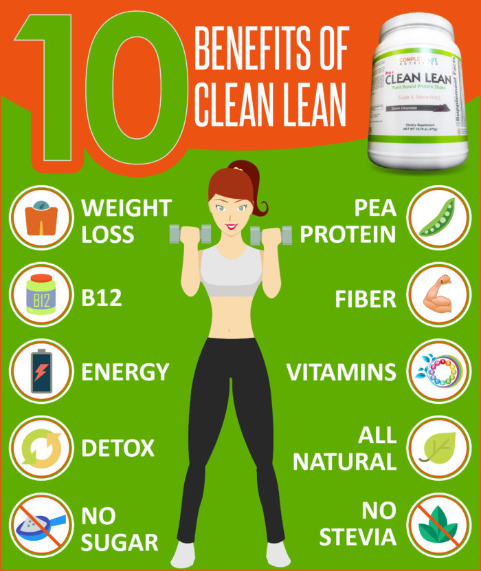 Clean_Lean_infographic